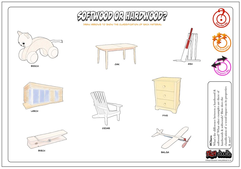 L Softwood or hardwoods